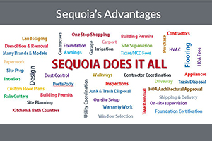 Sequoia will save you money